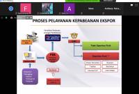 Pelatihan Ekspor Impor Online tahun 2020